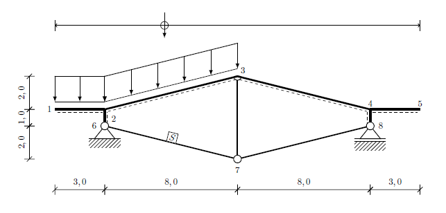 2D Simplified Roof