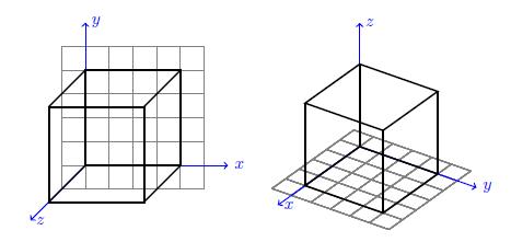 Basic cube example