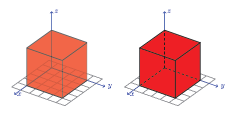 Surface plots: cubes